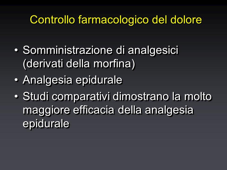 Controllo farmacologico del dolore Somministrazione di analgesici (derivati della morfina)Somministrazione di analgesici (derivati della morfina) Analgesia epiduraleAnalgesia epidurale Studi comparativi dimostrano la molto maggiore efficacia della analgesia epiduraleStudi comparativi dimostrano la molto maggiore efficacia della analgesia epidurale Somministrazione di analgesici (derivati della morfina)Somministrazione di analgesici (derivati della morfina) Analgesia epiduraleAnalgesia epidurale Studi comparativi dimostrano la molto maggiore efficacia della analgesia epiduraleStudi comparativi dimostrano la molto maggiore efficacia della analgesia epidurale