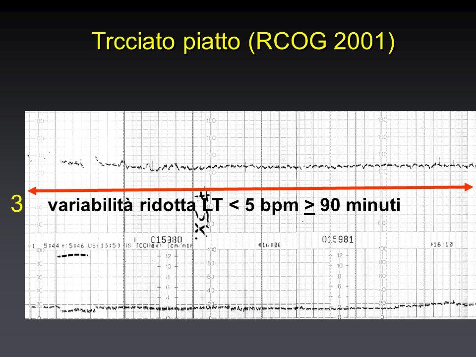 Trcciato piatto (RCOG 2001) variabilità ridotta LT 90 minuti 3