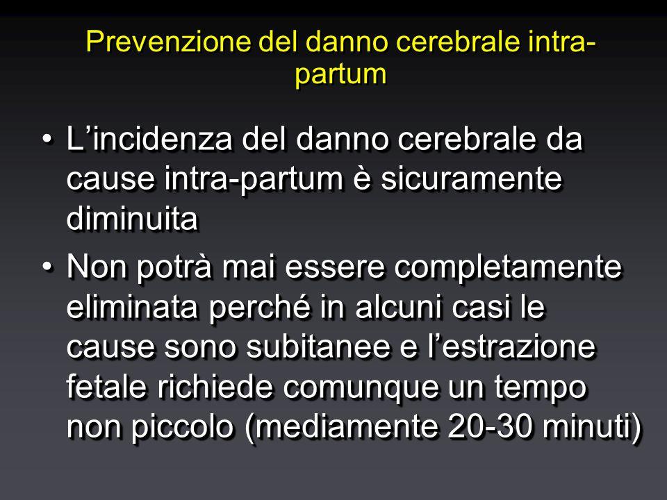 Prevenzione del danno cerebrale intra- partum L'incidenza del danno cerebrale da cause intra-partum è sicuramente diminuitaL'incidenza del danno cerebrale da cause intra-partum è sicuramente diminuita Non potrà mai essere completamente eliminata perché in alcuni casi le cause sono subitanee e l'estrazione fetale richiede comunque un tempo non piccolo (mediamente 20-30 minuti)Non potrà mai essere completamente eliminata perché in alcuni casi le cause sono subitanee e l'estrazione fetale richiede comunque un tempo non piccolo (mediamente 20-30 minuti) L'incidenza del danno cerebrale da cause intra-partum è sicuramente diminuitaL'incidenza del danno cerebrale da cause intra-partum è sicuramente diminuita Non potrà mai essere completamente eliminata perché in alcuni casi le cause sono subitanee e l'estrazione fetale richiede comunque un tempo non piccolo (mediamente 20-30 minuti)Non potrà mai essere completamente eliminata perché in alcuni casi le cause sono subitanee e l'estrazione fetale richiede comunque un tempo non piccolo (mediamente 20-30 minuti)