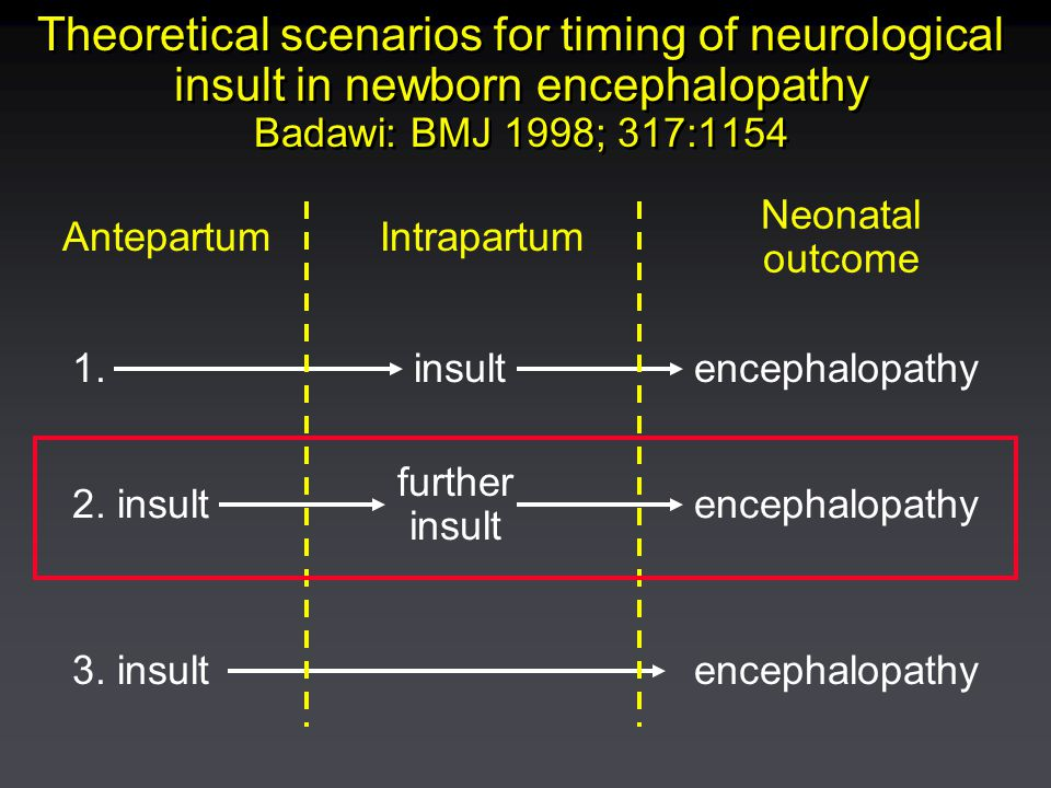 Theoretical scenarios for timing of neurological insult in newborn encephalopathy Badawi: BMJ 1998; 317:1154 1.insultencephalopathy 2.