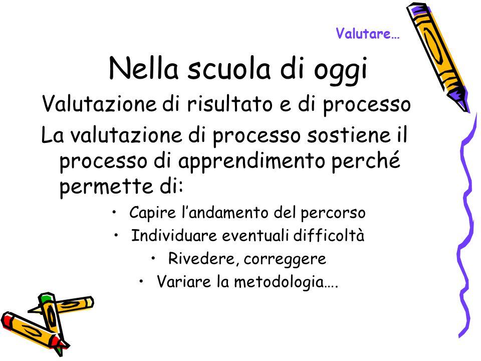 Valutare… Nella scuola di oggi Valutazione di risultato e di processo La valutazione di processo sostiene il processo di apprendimento perché permette