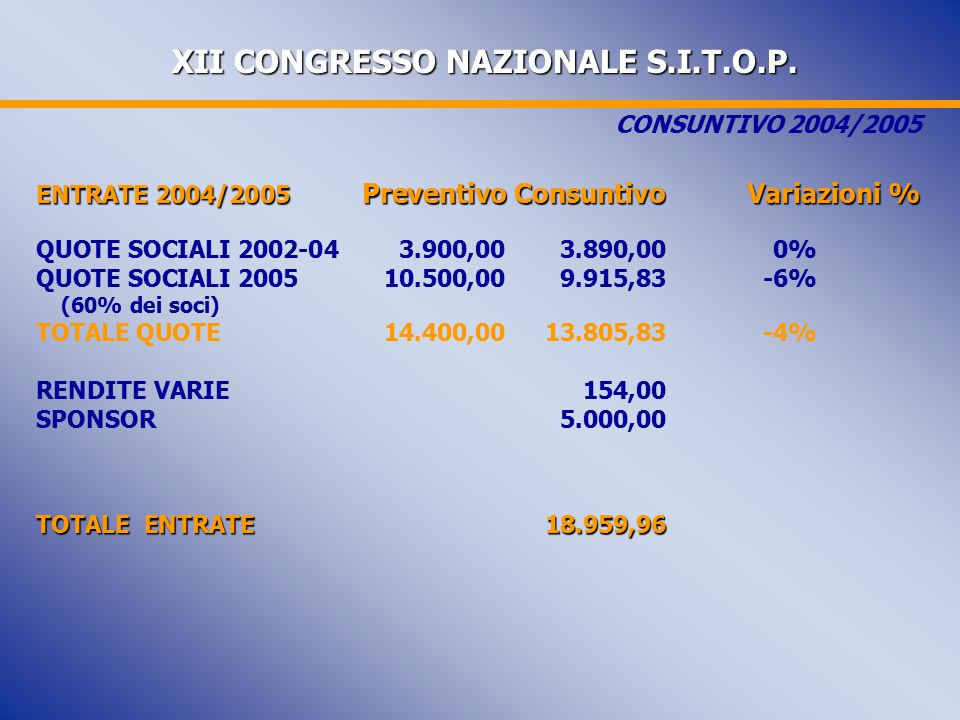 XII CONGRESSO NAZIONALE S.I.T.O.P. XII CONGRESSO NAZIONALE S.I.T.O.P.