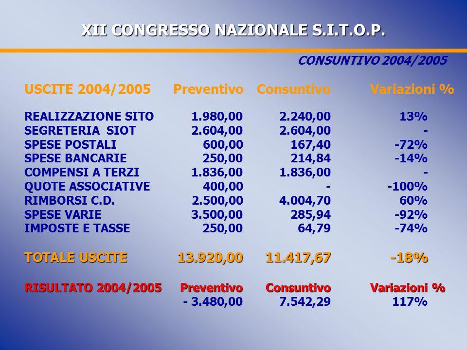 XII CONGRESSO NAZIONALE S.I.T.O.P.