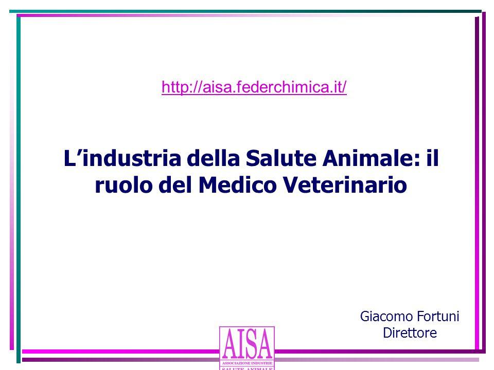 L'industria della Salute Animale: il ruolo del Medico Veterinario http://aisa.federchimica.it/ Giacomo Fortuni Direttore