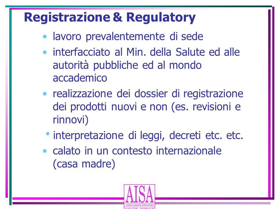 Registrazione & Regulatory lavoro prevalentemente di sede interfacciato al Min.