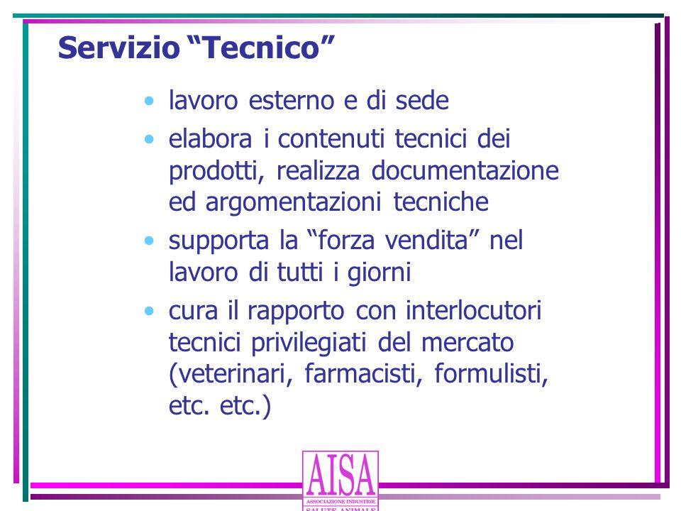 """Servizio """"Tecnico"""" lavoro esterno e di sede elabora i contenuti tecnici dei prodotti, realizza documentazione ed argomentazioni tecniche supporta la """""""
