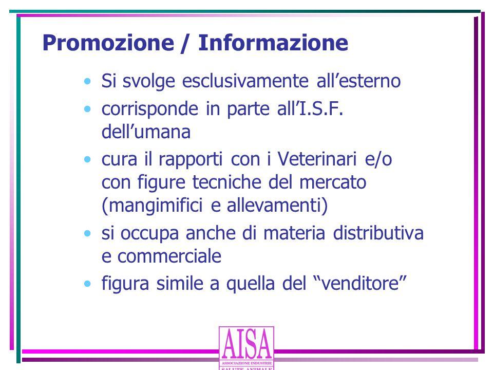 Promozione / Informazione Si svolge esclusivamente all'esterno corrisponde in parte all'I.S.F. dell'umana cura il rapporti con i Veterinari e/o con fi