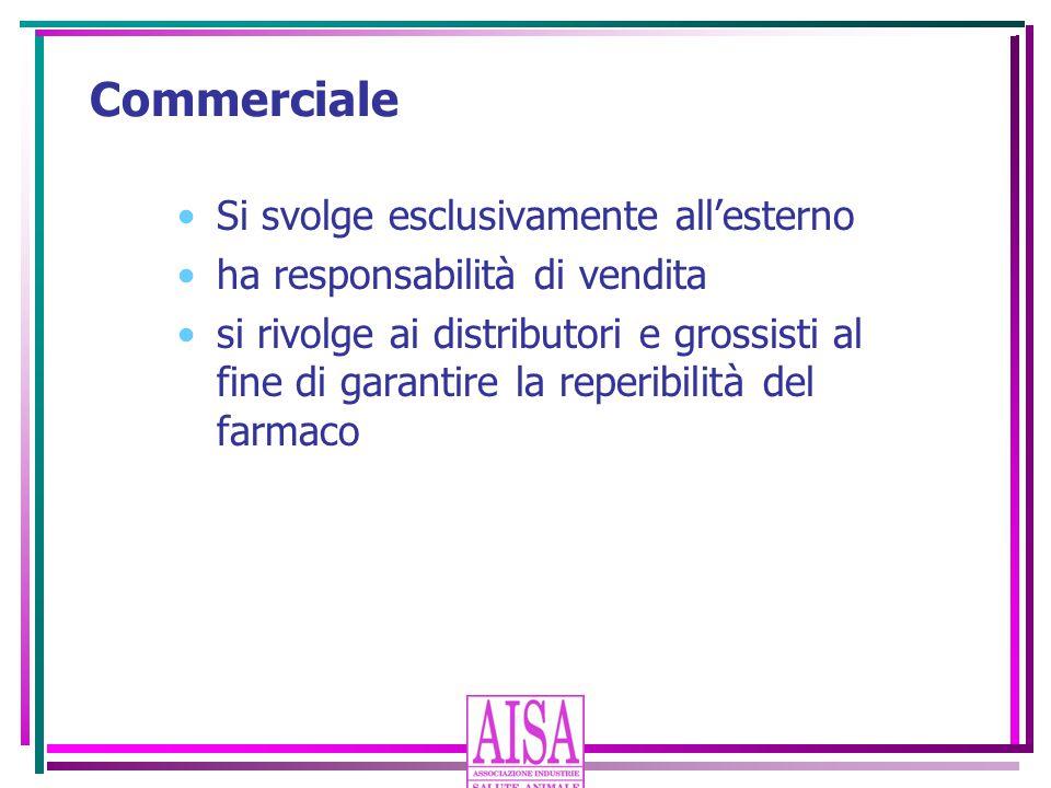 Commerciale Si svolge esclusivamente all'esterno ha responsabilità di vendita si rivolge ai distributori e grossisti al fine di garantire la reperibilità del farmaco