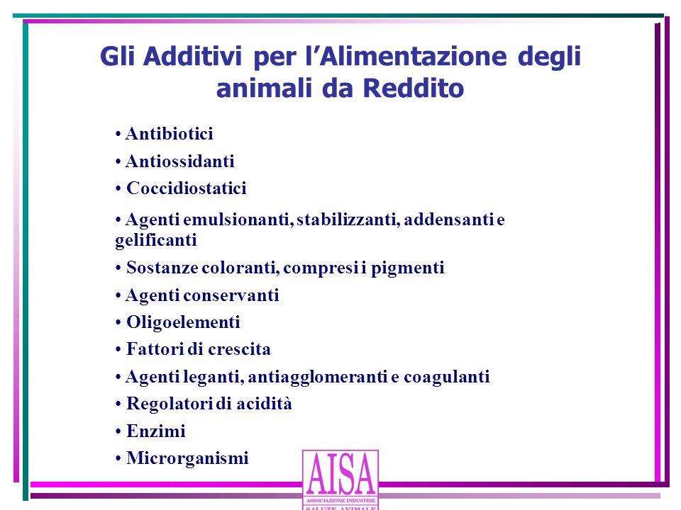 Gli Additivi per l'Alimentazione degli animali da Reddito Antibiotici Antiossidanti Coccidiostatici Agenti emulsionanti, stabilizzanti, addensanti e g