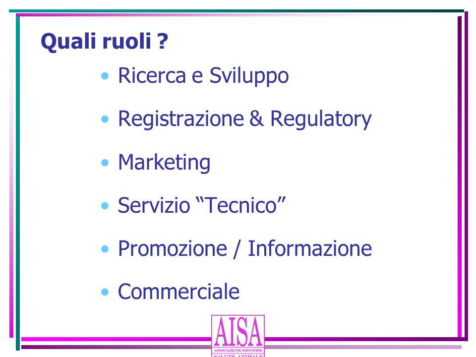 """Quali ruoli ? Ricerca e Sviluppo Registrazione & Regulatory Marketing Servizio """"Tecnico"""" Promozione / Informazione Commerciale"""