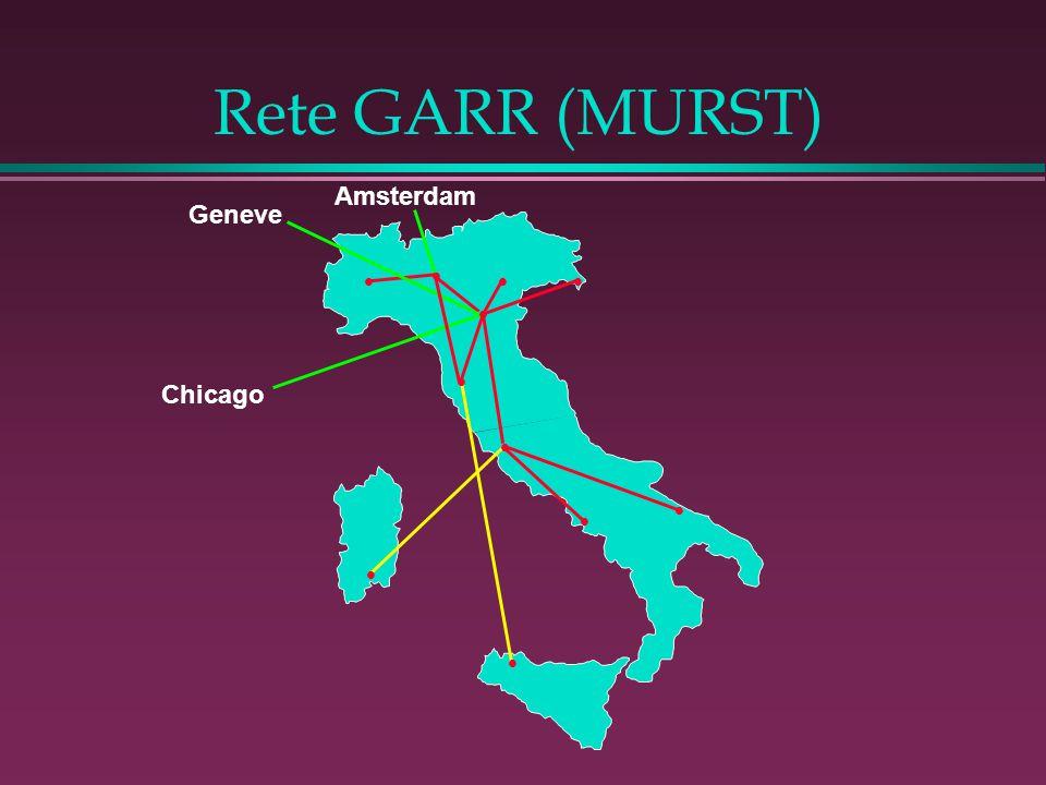 Rete GARR (MURST) l l l l l l l l ll l Amsterdam Geneve Chicago