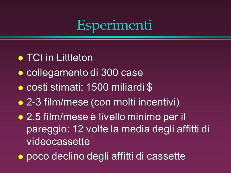 Esperimenti l TCI in Littleton l collegamento di 300 case l costi stimati: 1500 miliardi $ l 2-3 film/mese (con molti incentivi) l 2.5 film/mese è livello minimo per il pareggio: 12 volte la media degli affitti di videocassette l poco declino degli affitti di cassette