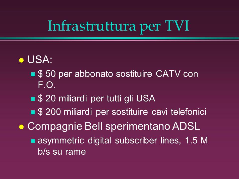 Infrastruttura per TVI l USA: n $ 50 per abbonato sostituire CATV con F.O.