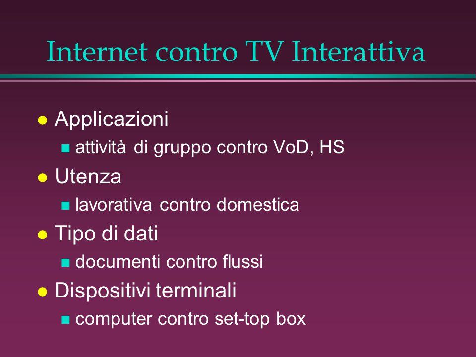 Internet contro TV Interattiva l Applicazioni n attività di gruppo contro VoD, HS l Utenza n lavorativa contro domestica l Tipo di dati n documenti contro flussi l Dispositivi terminali n computer contro set-top box