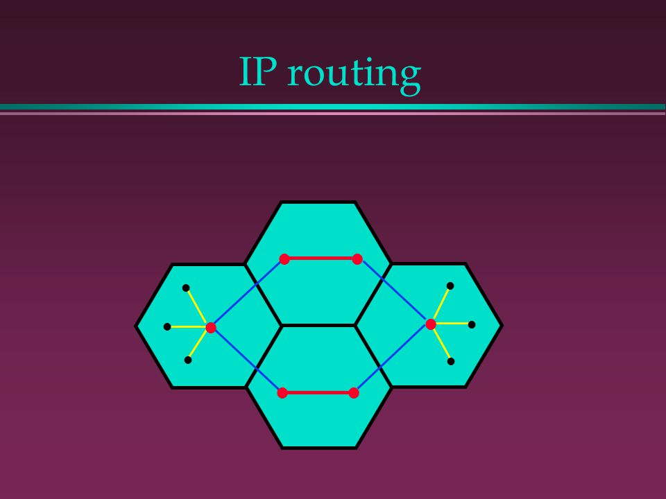 IP routing l ll l l l l l l l l l