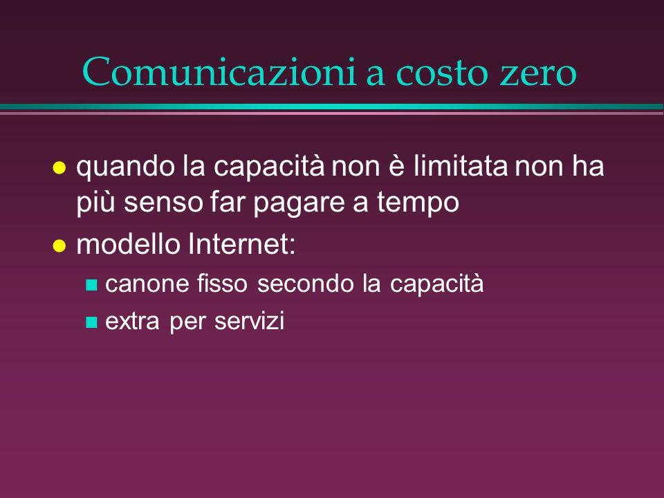 Comunicazioni a costo zero l quando la capacità non è limitata non ha più senso far pagare a tempo l modello Internet: n canone fisso secondo la capacità n extra per servizi