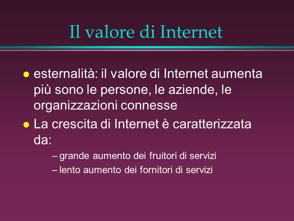 Il valore di Internet l esternalità: il valore di Internet aumenta più sono le persone, le aziende, le organizzazioni connesse l La crescita di Internet è caratterizzata da: –grande aumento dei fruitori di servizi –lento aumento dei fornitori di servizi