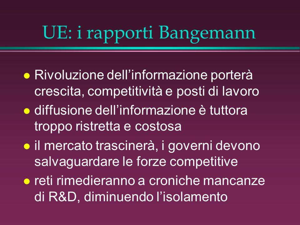 UE: i rapporti Bangemann l Rivoluzione dell'informazione porterà crescita, competitività e posti di lavoro l diffusione dell'informazione è tuttora troppo ristretta e costosa l il mercato trascinerà, i governi devono salvaguardare le forze competitive l reti rimedieranno a croniche mancanze di R&D, diminuendo l'isolamento