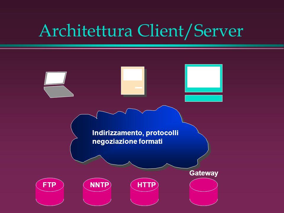 Architettura Client/Server FTPNNTPHTTP Gateway Indirizzamento, protocolli negoziazione formati
