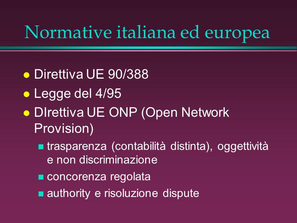 Normative italiana ed europea l Direttiva UE 90/388 l Legge del 4/95 l DIrettiva UE ONP (Open Network Provision) n trasparenza (contabilità distinta), oggettività e non discriminazione n concorenza regolata n authority e risoluzione dispute