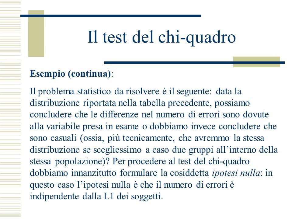 Il test del chi-quadro Esempio (continua): Il problema statistico da risolvere è il seguente: data la distribuzione riportata nella tabella precedente