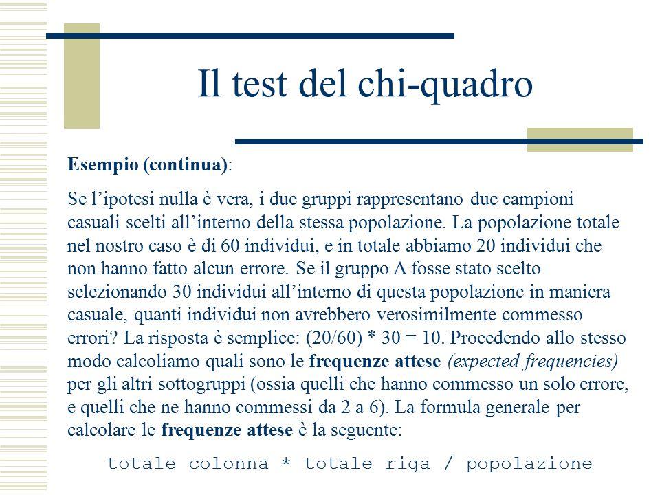 Il test del chi-quadro Esempio (continua): Se l'ipotesi nulla è vera, i due gruppi rappresentano due campioni casuali scelti all'interno della stessa popolazione.