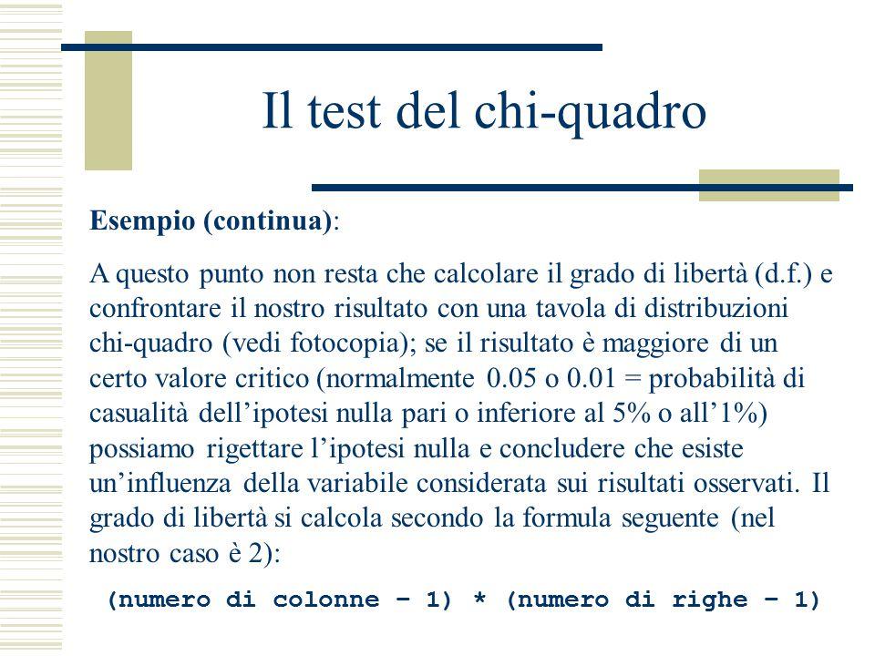 Il test del chi-quadro Esempio (continua): A questo punto non resta che calcolare il grado di libertà (d.f.) e confrontare il nostro risultato con una
