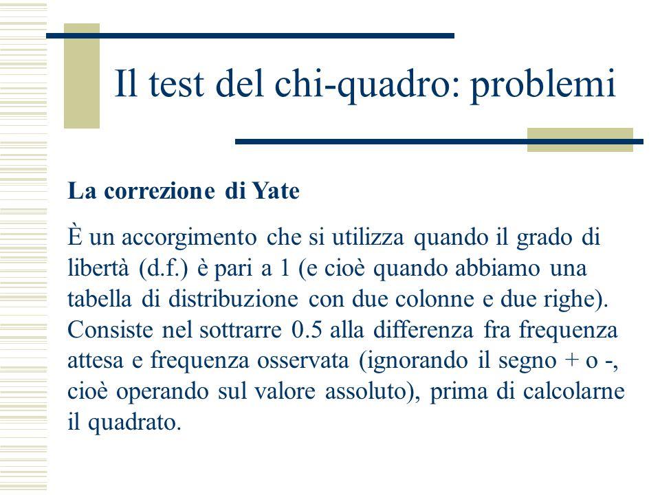 Il test del chi-quadro: problemi La correzione di Yate È un accorgimento che si utilizza quando il grado di libertà (d.f.) è pari a 1 (e cioè quando abbiamo una tabella di distribuzione con due colonne e due righe).