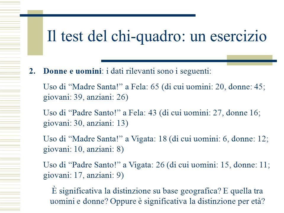 """Il test del chi-quadro: un esercizio 2.Donne e uomini: i dati rilevanti sono i seguenti: Uso di """"Madre Santa!"""" a Fela: 65 (di cui uomini: 20, donne: 4"""