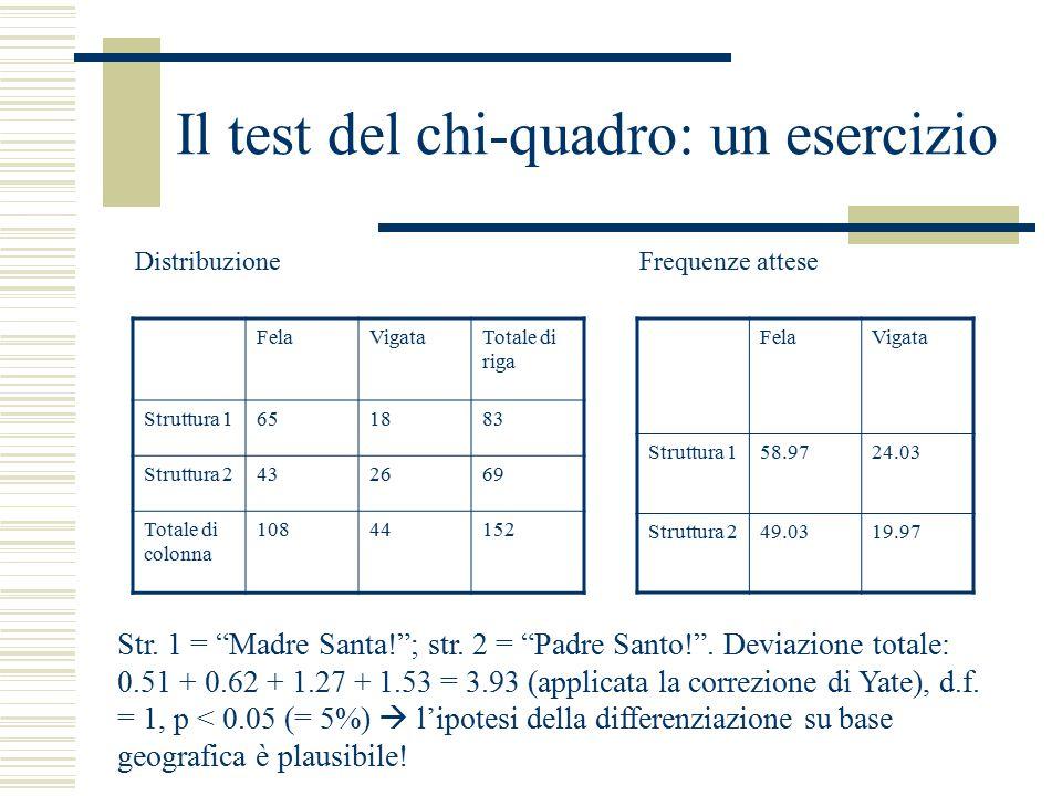 Il test del chi-quadro: un esercizio FelaVigataTotale di riga Struttura 1651883 Struttura 2432669 Totale di colonna 10844152 FelaVigata Struttura 158.9724.03 Struttura 249.0319.97 Str.