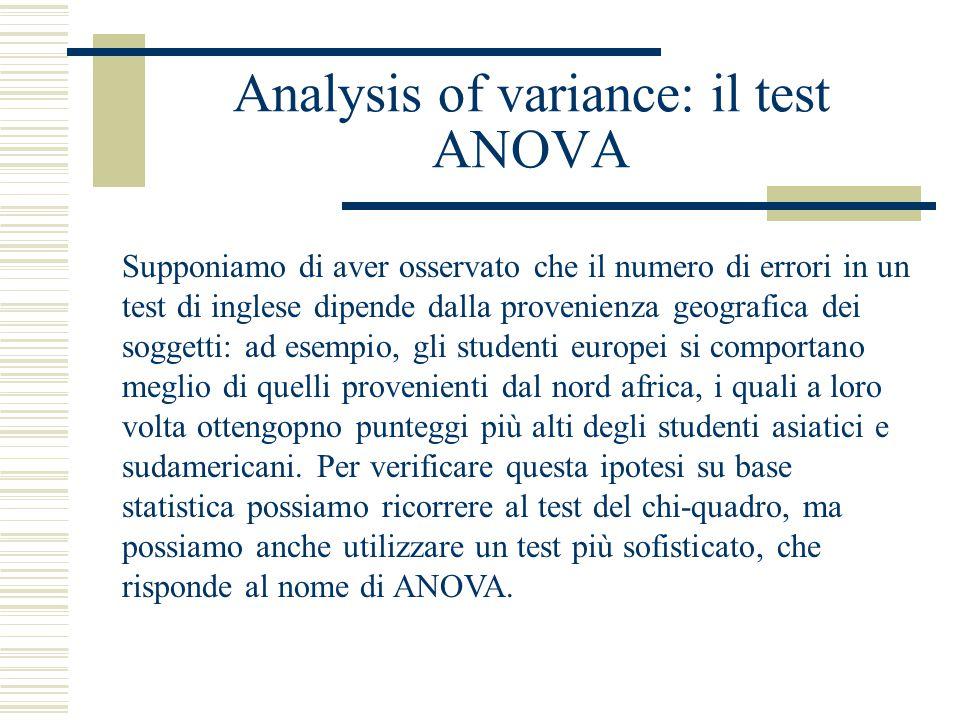 Analysis of variance: il test ANOVA Supponiamo di aver osservato che il numero di errori in un test di inglese dipende dalla provenienza geografica de