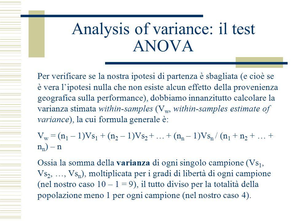Analysis of variance: il test ANOVA Per verificare se la nostra ipotesi di partenza è sbagliata (e cioè se è vera l'ipotesi nulla che non esiste alcun effetto della provenienza geografica sulla performance), dobbiamo innanzitutto calcolare la varianza stimata within-samples (V w, within-samples estimate of variance), la cui formula generale è: V w = (n 1 – 1)Vs 1 + (n 2 – 1)Vs 2 + … + (n n – 1)Vs n / (n 1 + n 2 + … + n n ) – n Ossia la somma della varianza di ogni singolo campione (Vs 1, Vs 2, …, Vs n ), moltiplicata per i gradi di libertà di ogni campione (nel nostro caso 10 – 1 = 9), il tutto diviso per la totalità della popolazione meno 1 per ogni campione (nel nostro caso 4).