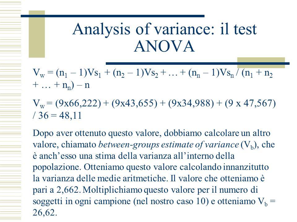 Analysis of variance: il test ANOVA V w = (n 1 – 1)Vs 1 + (n 2 – 1)Vs 2 + … + (n n – 1)Vs n / (n 1 + n 2 + … + n n ) – n V w = (9x66,222) + (9x43,655) + (9x34,988) + (9 x 47,567) / 36 = 48,11 Dopo aver ottenuto questo valore, dobbiamo calcolare un altro valore, chiamato between-groups estimate of variance (V b ), che è anch'esso una stima della varianza all'interno della popolazione.