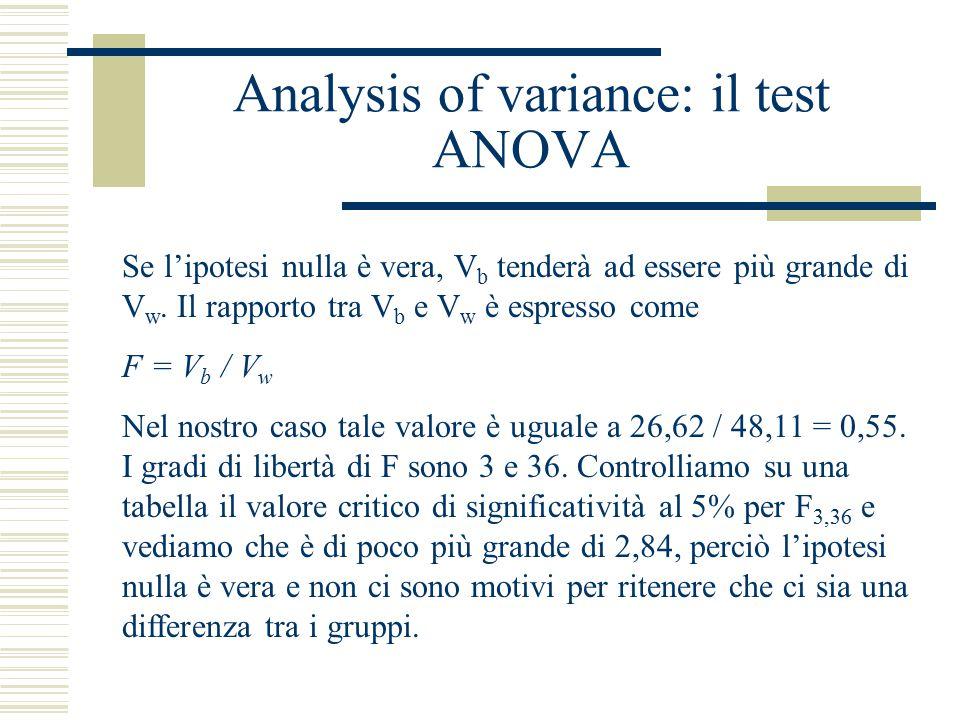 Analysis of variance: il test ANOVA Se l'ipotesi nulla è vera, V b tenderà ad essere più grande di V w. Il rapporto tra V b e V w è espresso come F =