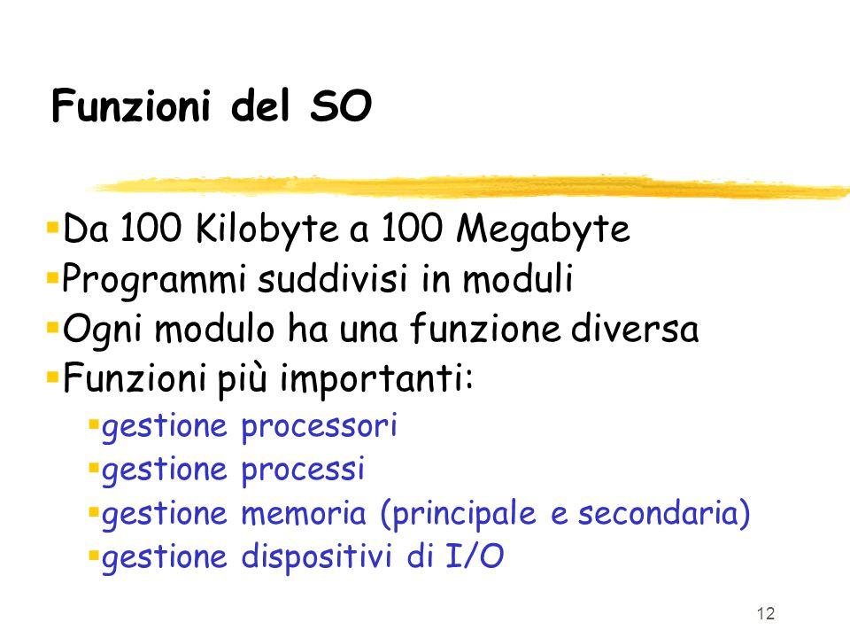 12 Funzioni del SO  Da 100 Kilobyte a 100 Megabyte  Programmi suddivisi in moduli  Ogni modulo ha una funzione diversa  Funzioni più importanti:  gestione processori  gestione processi  gestione memoria (principale e secondaria)  gestione dispositivi di I/O