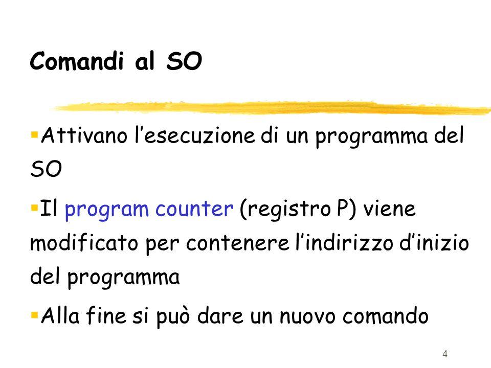 4 Comandi al SO  Attivano l'esecuzione di un programma del SO  Il program counter (registro P) viene modificato per contenere l'indirizzo d'inizio del programma  Alla fine si può dare un nuovo comando