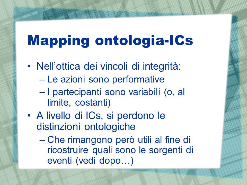 Mapping ontologia-ICs Nell'ottica dei vincoli di integrità: –Le azioni sono performative –I partecipanti sono variabili (o, al limite, costanti) A liv