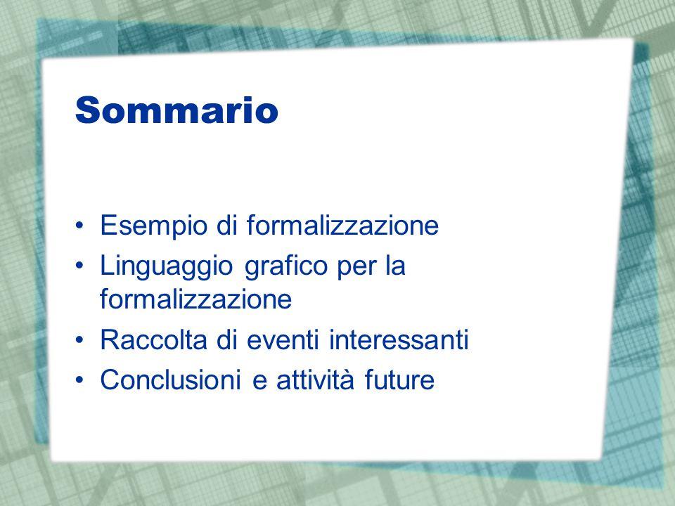 Sommario Esempio di formalizzazione Linguaggio grafico per la formalizzazione Raccolta di eventi interessanti Conclusioni e attività future