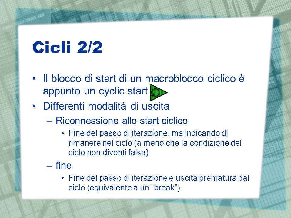 Cicli 2/2 Il blocco di start di un macroblocco ciclico è appunto un cyclic start Differenti modalità di uscita –Riconnessione allo start ciclico Fine
