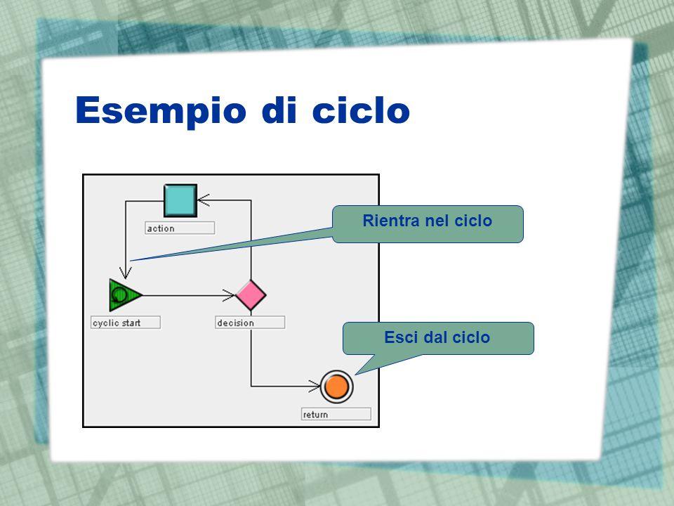 Esempio di ciclo Esci dal ciclo Rientra nel ciclo