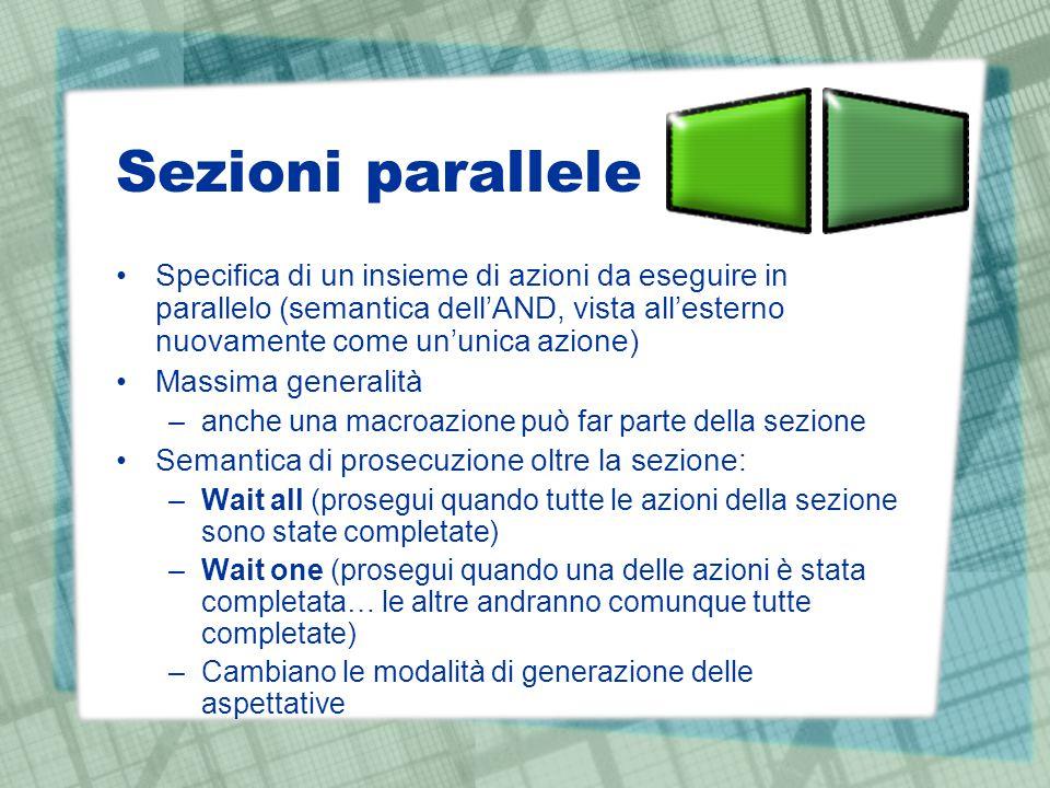 Sezioni parallele Specifica di un insieme di azioni da eseguire in parallelo (semantica dell'AND, vista all'esterno nuovamente come un'unica azione) M