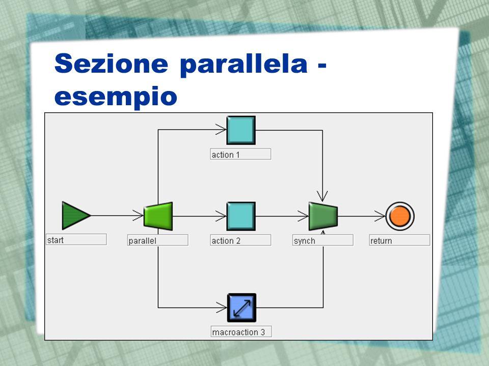 Sezione parallela - esempio