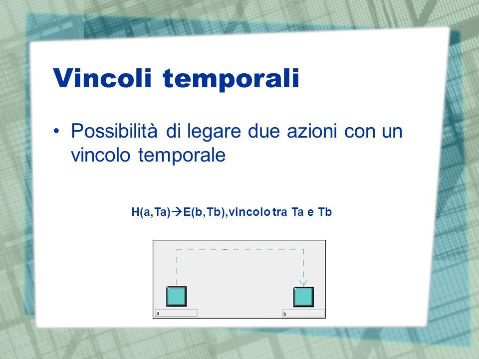 Vincoli temporali Possibilità di legare due azioni con un vincolo temporale H(a,Ta)  E(b,Tb),vincolo tra Ta e Tb