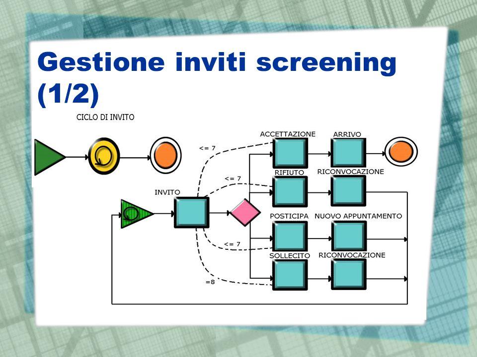 Gestione inviti screening (1/2)