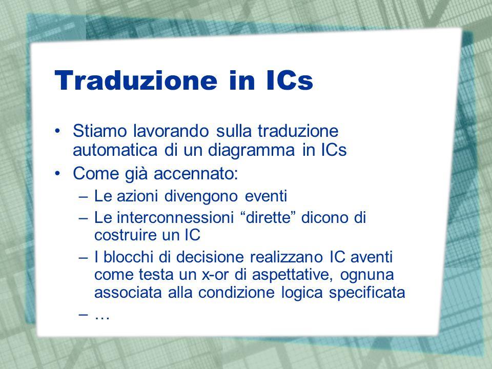 Traduzione in ICs Stiamo lavorando sulla traduzione automatica di un diagramma in ICs Come già accennato: –Le azioni divengono eventi –Le interconness