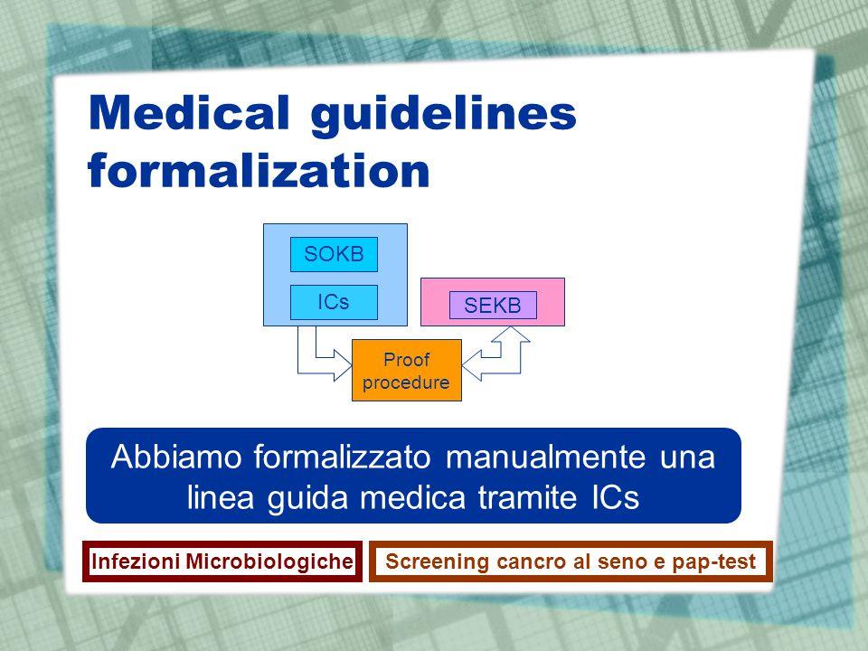 Medical guidelines formalization Proof procedure SEKB SOKB GOAL ICs SOKB ICs Abbiamo formalizzato manualmente una linea guida medica tramite ICs Infezioni MicrobiologicheScreening cancro al seno e pap-test