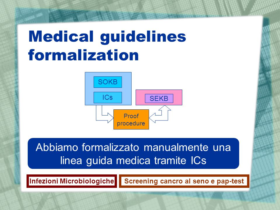 Medical guidelines formalization Proof procedure SEKB SOKB GOAL ICs SOKB ICs Abbiamo formalizzato manualmente una linea guida medica tramite ICs Infez