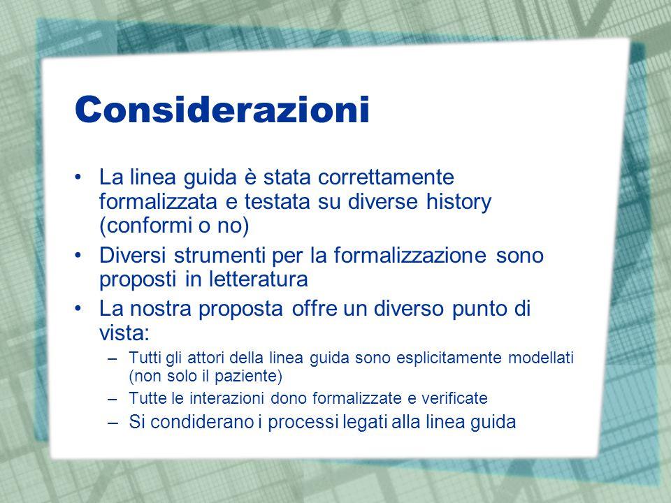 Considerazioni La linea guida è stata correttamente formalizzata e testata su diverse history (conformi o no) Diversi strumenti per la formalizzazione