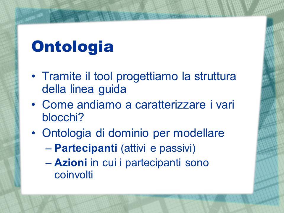 Struttura ontologica Abbiamo quindi due gerarchie entityaction Partecipanti (nessun attributo) Azioni (ogni azione è legata ad una serie di partecipanti)