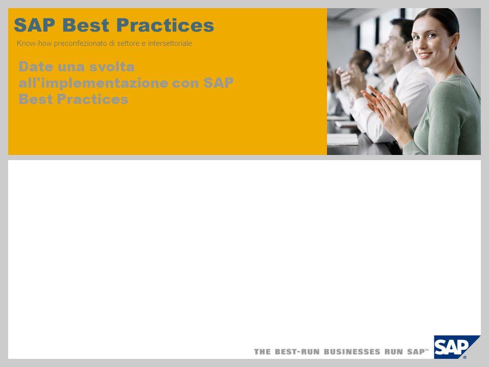 Sistema standard/ Add-on SAP Best Practices Rettifiche interne al progetto SAP Best Practices snellisce l implementazione sul cliente SAP Best Practices comprende: Processi gestionali chiave preficonfigurati Scenari specifici di settore Documentazione e training NOVITÀ— opzioni flessibili per utilizzare SAP NetWeaver Business Client per diverse SAP Best Practices Vantaggi: Ridurre i tempi di progetto—go live in appena 16 settimane Prototipazione in giorni non in mesi Incorporare business practices di classe mondiale Facilmente adattabile alle proprie esigenze Avvio con un framework già pronto all 80% e quindi focus sul 20% che vi rende unici SAP Best Practices offre un sistema completo e di rapida implementazione per la prototipazione o lo sviluppo.